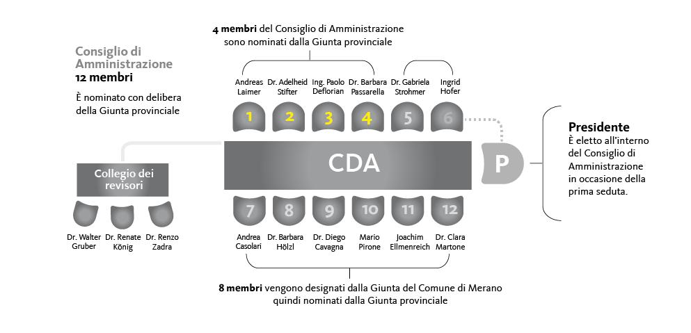 CDA_IT_993x479